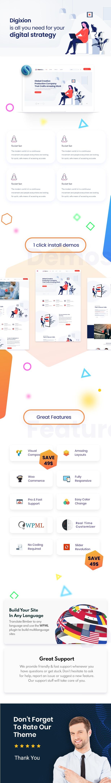Digixon - Creative Digital Agency WordPress Theme